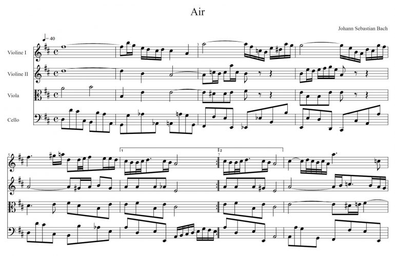 Display Digital Sheet Music With the WordPress Block Editor