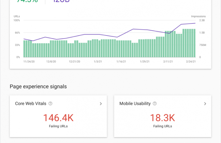 Google Delays Page Experience Ranking Signal Rollout until June 2021, Adds New Report to Search Console